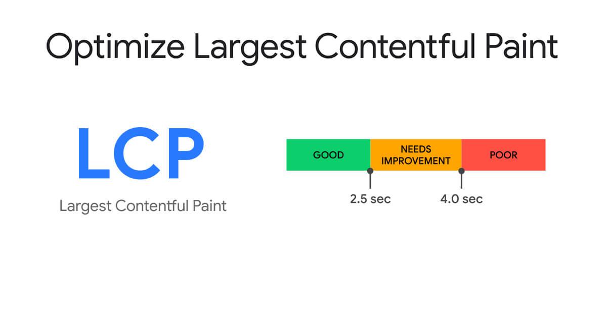 Clasificación de tiempos de pintura con mayor contenido