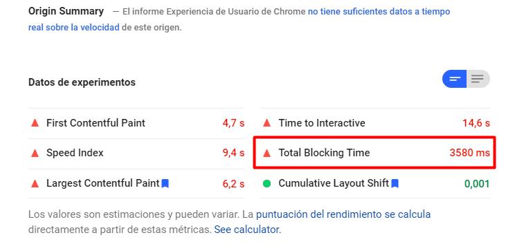 total blocking time o TBT